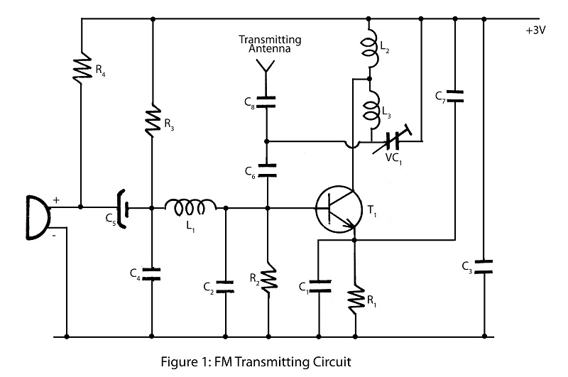 100m Simple FM Transmitter