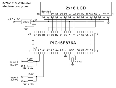 Project List PIC Microcontroller