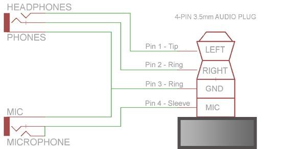 185758 Iphone Audio Wiring Diagram on iphone 5 circuit diagram, iphone 5 hardware diagram, iphone 5 exploded view, iphone 4 connector diagram, iphone 5 tutorial, iphone 5 guide, iphone 5 inside diagram, schematic diagram, iphone 5 charger wiring schematics, iphone 5 wont turn on, iphone cable soldering diagram, iphone charger diagram, iphone 5 manual, iphone 5 lighting diagram, iphone 5 cover, iphone 5 disassembly, iphone 5 motherboard diagram, apple iphone 5 diagram, iphone 5 plug, iphone 5 trim diagram,