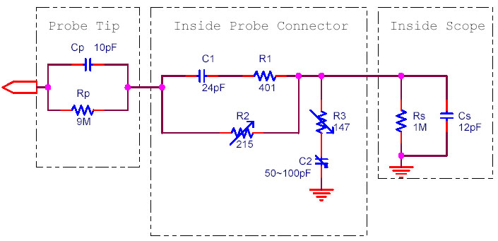 Oscilloscope Probe Schematic & Anatomy